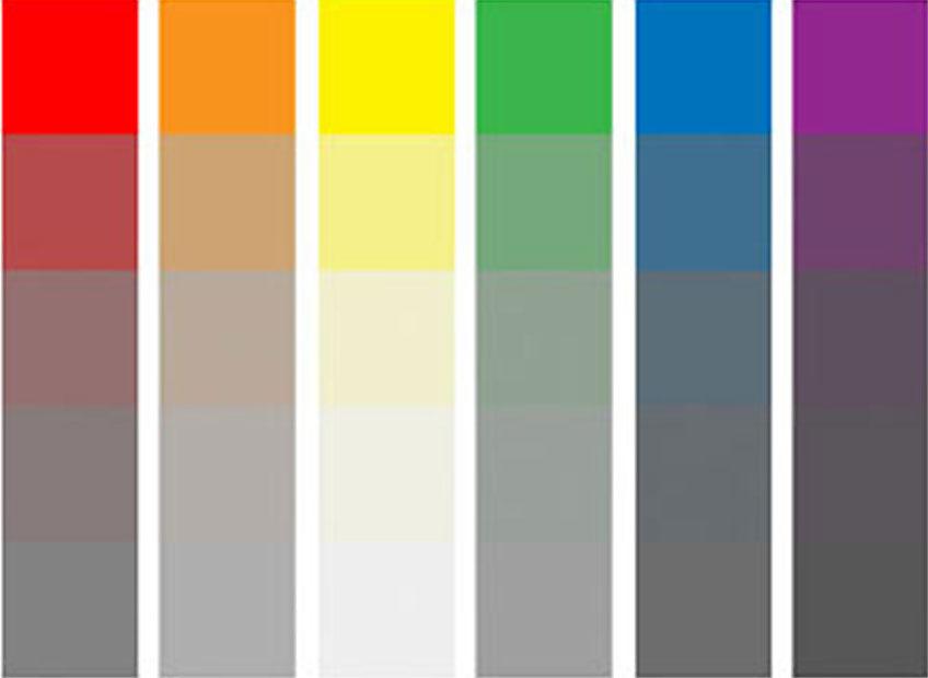 Насыщенность цвета Дизайн Интерьера Словакия